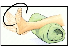 exercices cheville