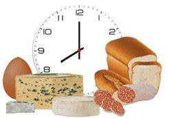 Chrononutrition Petit Dejeuner